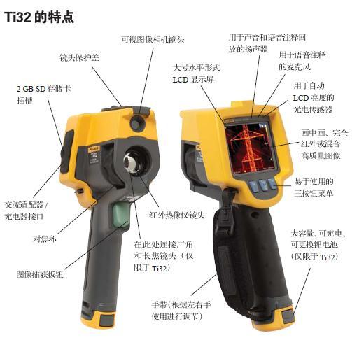 美国福禄克Ti32手持式红外热像仪